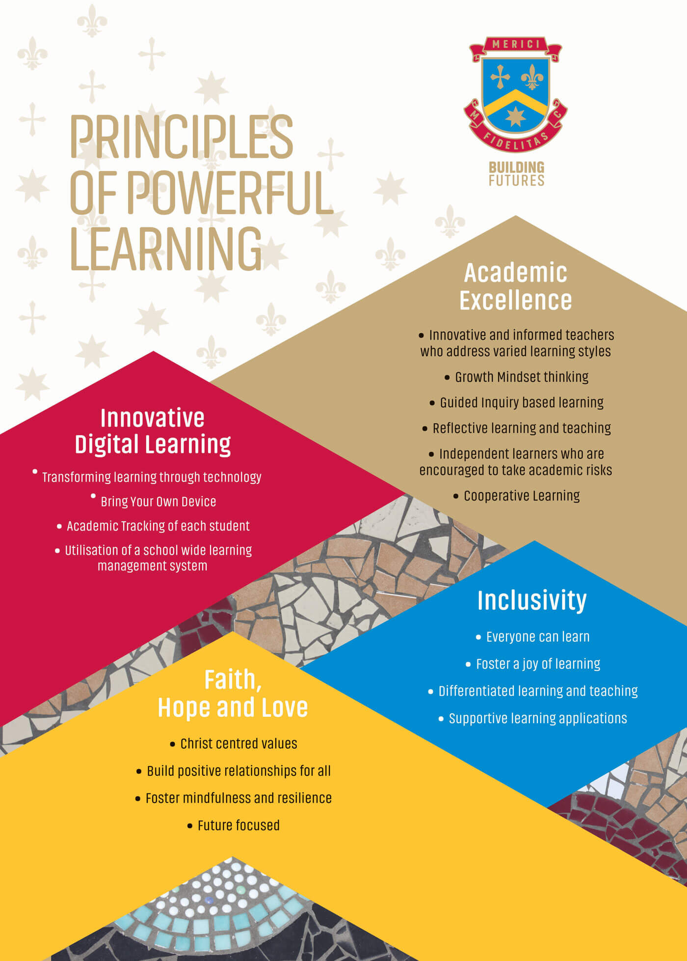 Principles of Powerful Learning Image